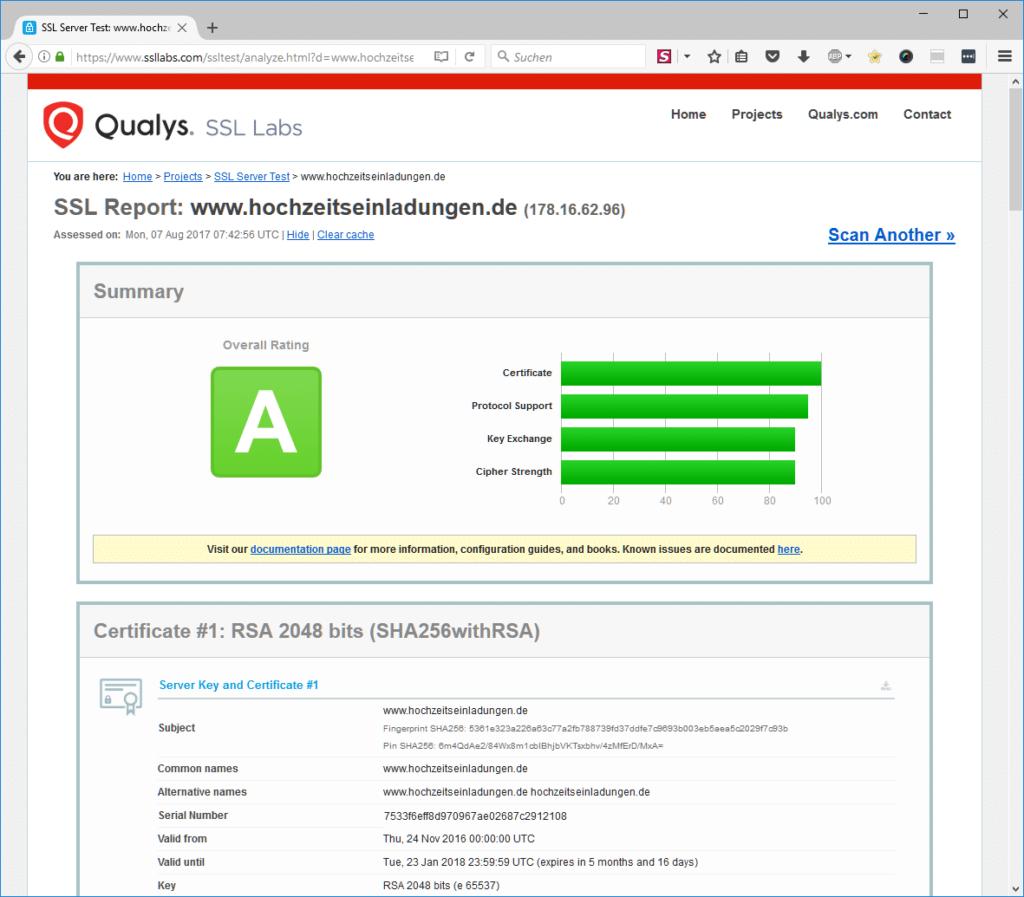 Das Resultat des SSL Test von https://www.hochzeitseinladungen.de/